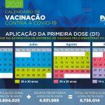 Governo do Paraná divulga calendário de vacinação contra a Covid-19 para população em geral